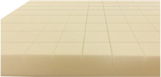 Anti decubitus incontinentie matras - 200 x 90 x 12