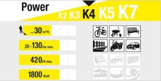 Karcher K 4