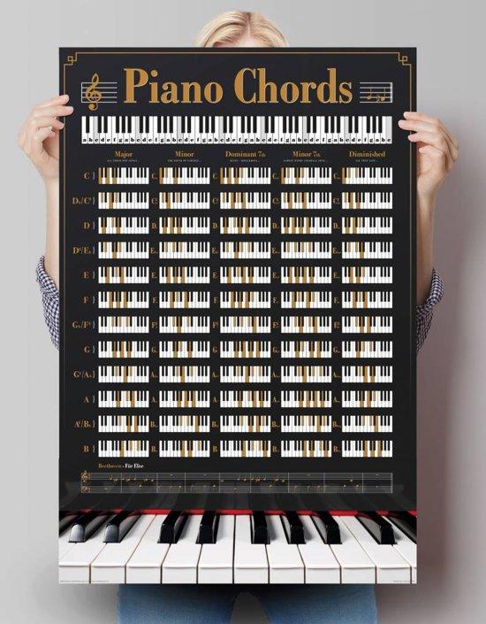 bol.com | Piano akkoorden - Poster 61 x 91.5 cm