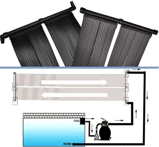 vidaXL Paneel zwembadverwarming op zonne-energie
