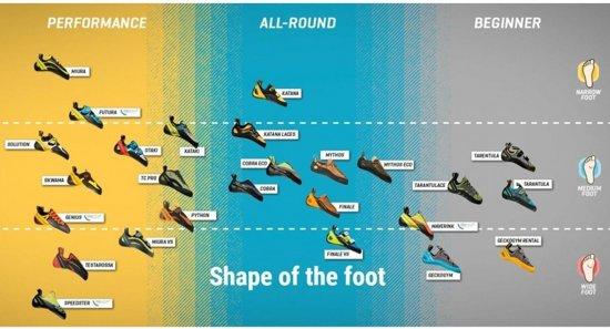La Sportiva Skwama High performance klimschoen Maat 45,5