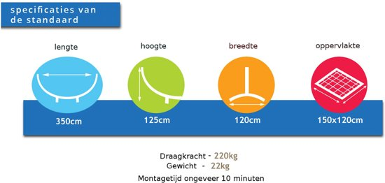 Grande Premium-Onverwoestbare verzinkte Tweepersoons hangmatstandaard /2-persoons hangmat standaard