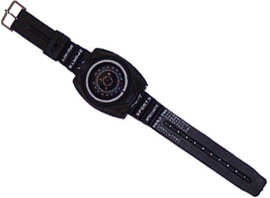 Homeij Pols kompas