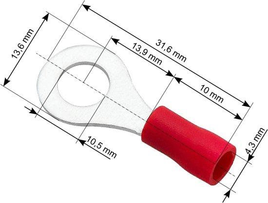 Ringkabelschoen Rood 10.5-13.6 mm - Gat diameter 4,3 mm - M10 - 100 Stuks