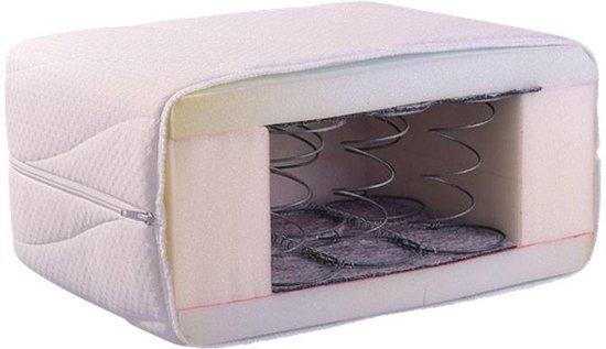 Aloe Vera Matras : Bol zone pocketvering koudschuim matras met aloë
