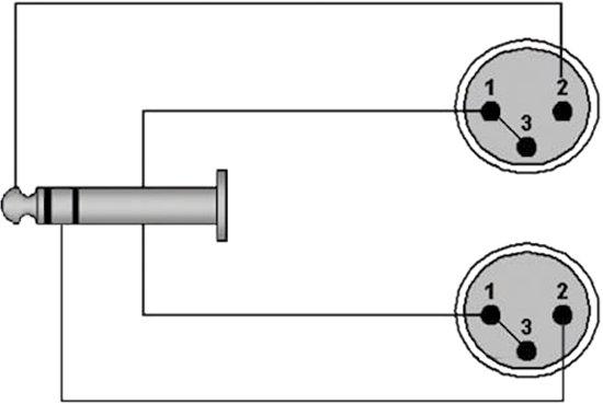 Procab CAB733 6,3 mm stereo male - 2x XLR male 1,5 m