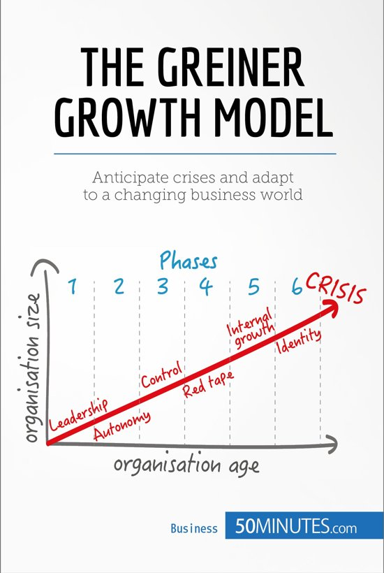 The Greiner Growth Model