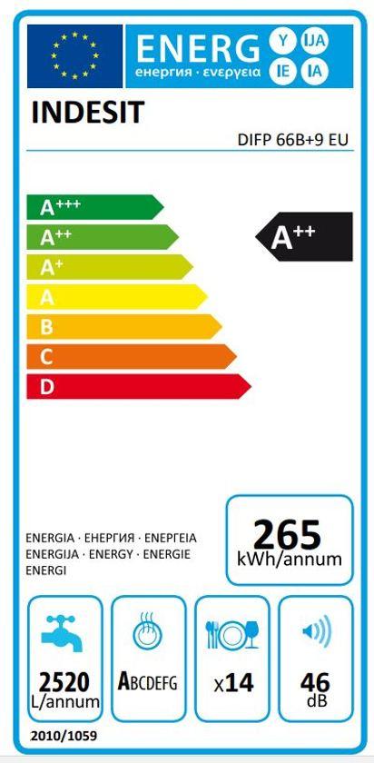 Indesit DIFP 66B+9 EU