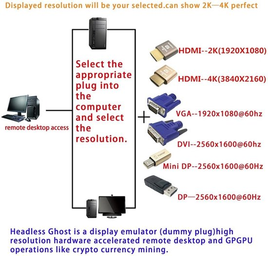 VGA Display port Dummy Plug HD Display Emulator