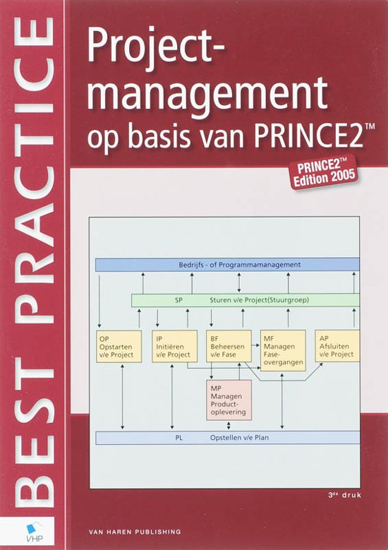 plan van aanpak prince2 bol.| De kleine Prince 2 / druk 3 | 9789044003840 | Mark van  plan van aanpak prince2