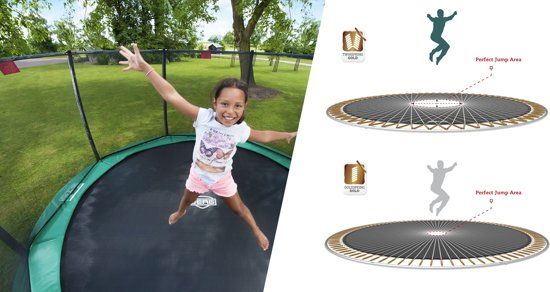 BERG InGround Champion Green 330 (11ft) - Trampoline