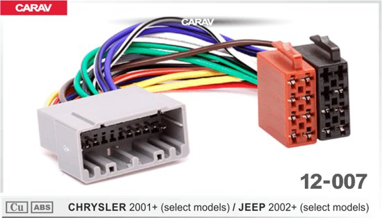 Fantastic Bol Com Chrysler 2001 Jeep 2002 Kabel Stekker Autoradio 12 007 Wiring Digital Resources Arguphilshebarightsorg