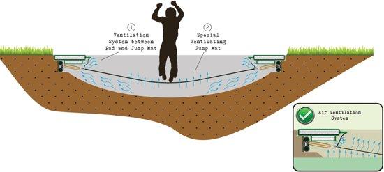 EXIT InTerra groundlevel trampoline ø366cm - groen