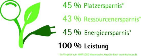 WMF Keukenmini's Waterkoker - 0,8 L