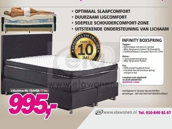 Slaapkamer Compleet Actie : Bed compleet perfect goedkope complete boxspring with