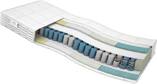 Goossens Pocketveringmatras Infinity 203 Gel met gel