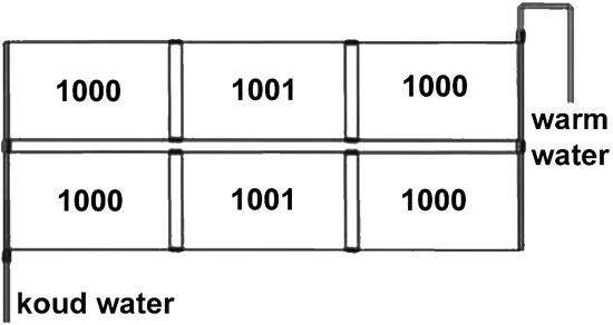 OKU solar Systeem 1000