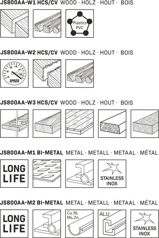 VONROC Decoupeerzaag 550W – snelwisselsysteem – Incl. 5 zaagbladen (made in Germany) voor hout en metaal