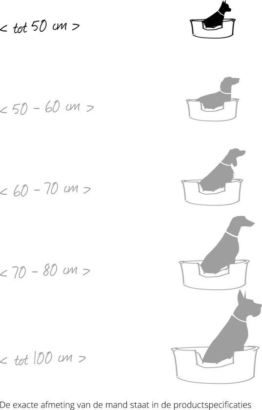 Chester Hondenmand - Grijs - M - 60 x 50 cm