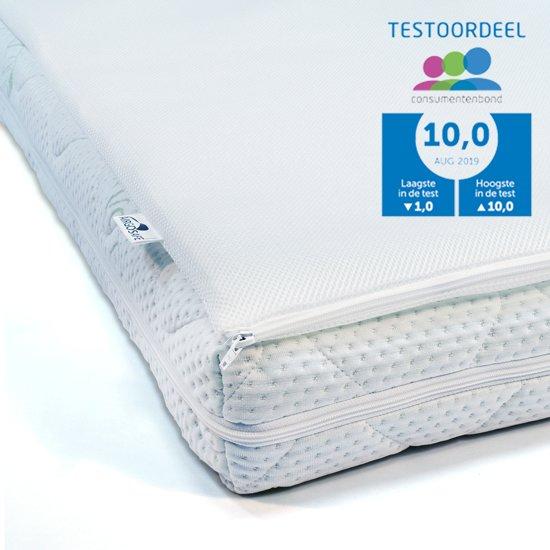 ABZ Airgosafe - Topper 40x80x3 cm