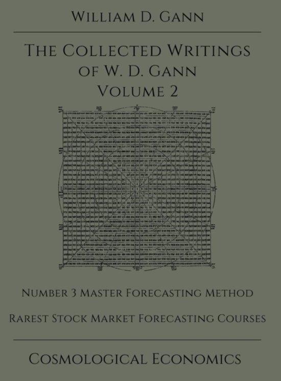 Gann Formula