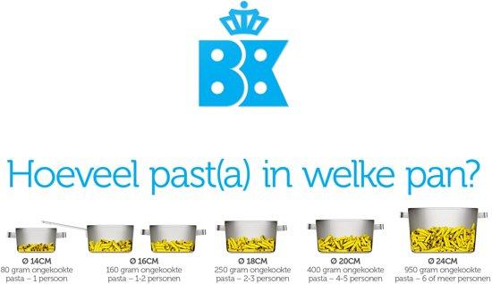 BK Conical Glas Pannenset 4-delig