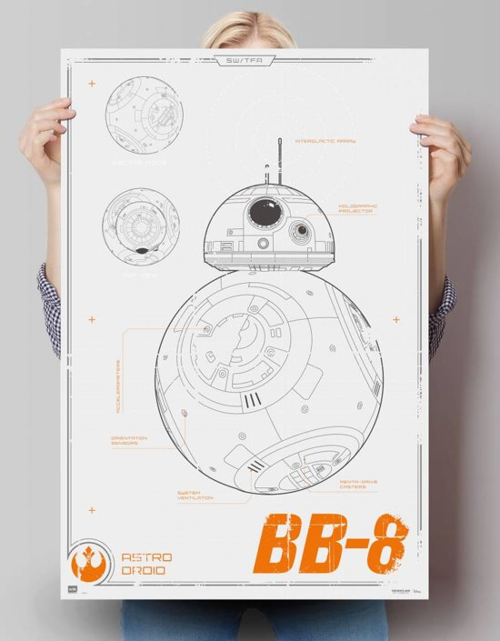 STAR WARS EPISODE VII THE FORCE AWAKENS BB 8  - Poster 61 x 91.5 cm