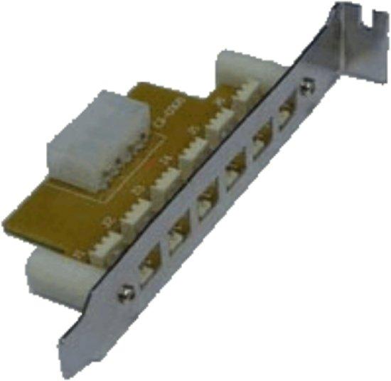 """Sunbeam PCC-3P Slotbracket met 6x externe 3,5"""" voedingsstekker"""