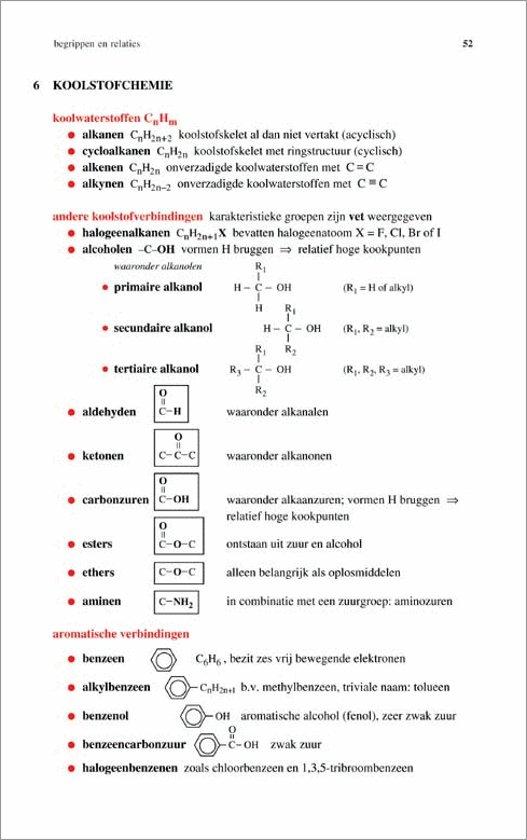 Bolcom Samengevat 9789043302616 Johan Van Der Vecht