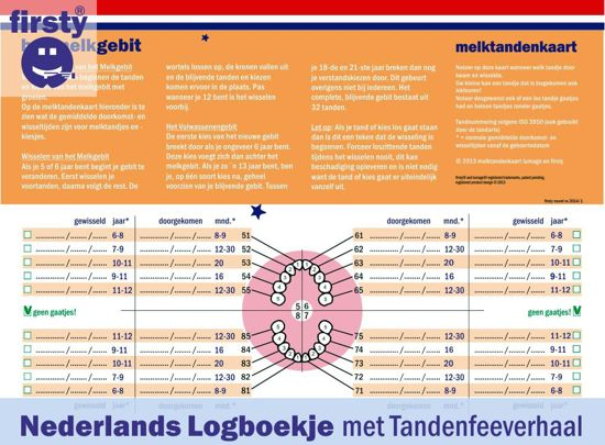 Voordelige set 2x Tandendoosje -roze/blauw - meisje, jongen - NL Tekst - Gratis verzending elke DI en VR (besteld vóór 13.30)