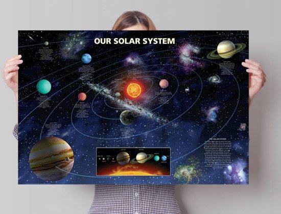 Zonnestelsel  - Poster 91.5 x 61 cm