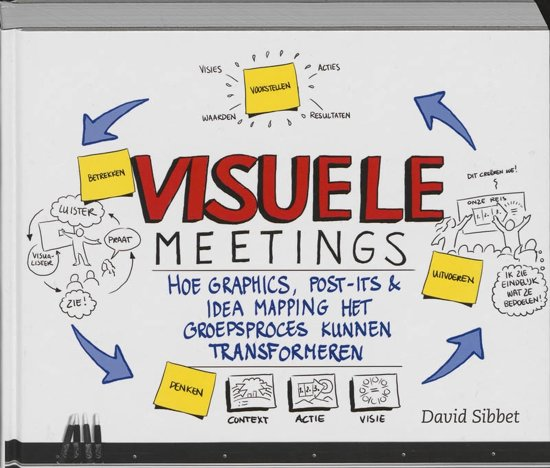 Visuele meetings
