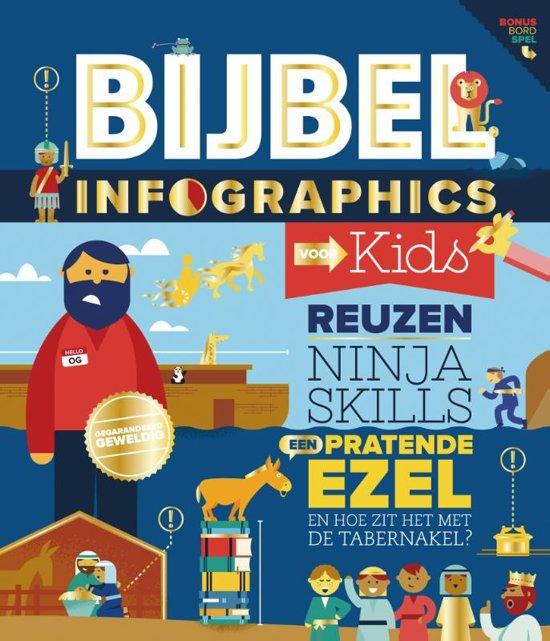 Magnifiek bol.com | Bijbel infographics voor kids, Diverse auteurs #DB61