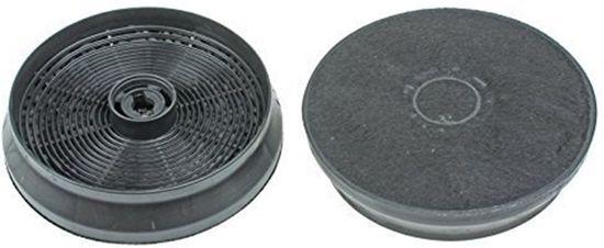 Etna REC10 - Afzuigkapfilter - set van 2 stuks