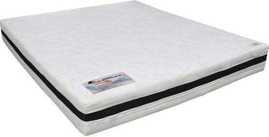 Slaaploods Pocketvering Matras Prince de Luxe - Koudschuim Afdeklagen