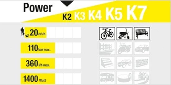 Karcher K 2