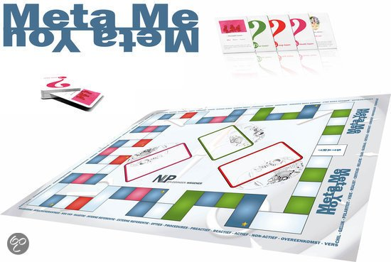 """""""Meta Me Meta You """"""""NLP Metaprogramma's"""""""""""""""