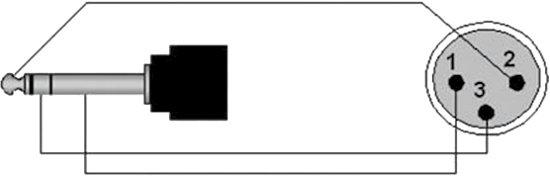 Procab CLA724/1,5 verloopkabel - 1,5mtr.