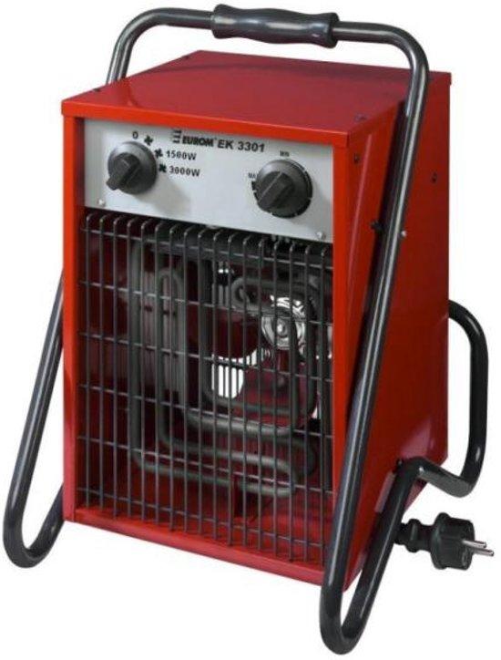 Eurom EK 3301 Verwarming