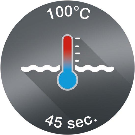 Braun Waterkoker WK500 - 1,7 L