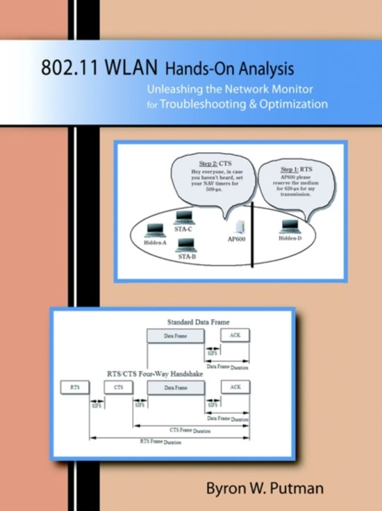 802.11WLAN Hands-On Analysis