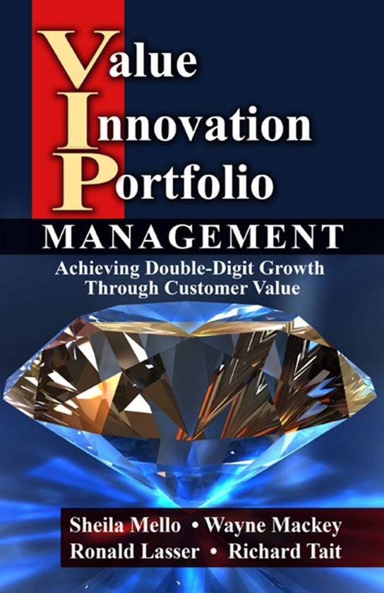 Value Innovation Portfolio Management