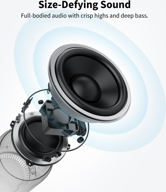 Anker Soundcore Mini 2 Zwart