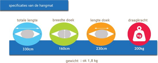 Potenza Titanium mandarin: onverwoestbare verzinkte hangmatset 2 personen / familie hangmat met standaard draagkracht -350 kilo.