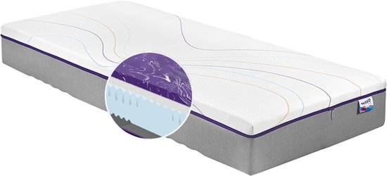 M Line matras Wave 2