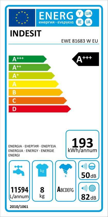 Indesit wasmachine EWE 81683 W EU