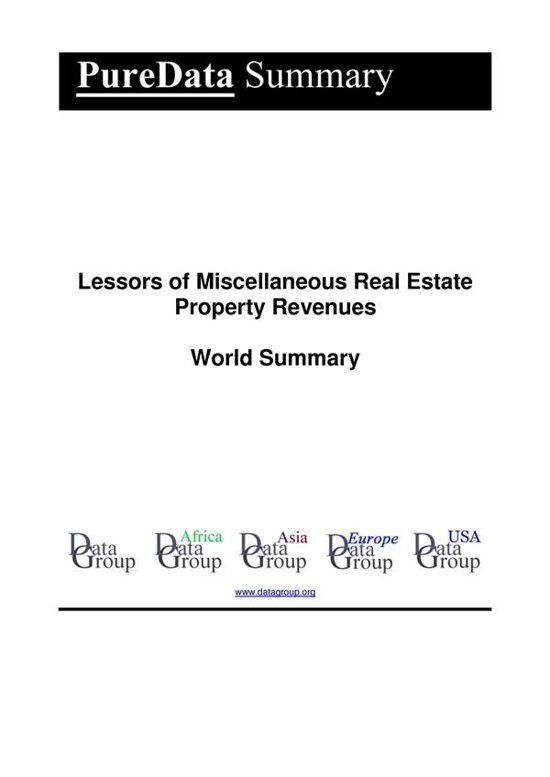 Lessors of Miscellaneous Real Estate Property Revenues World Summary