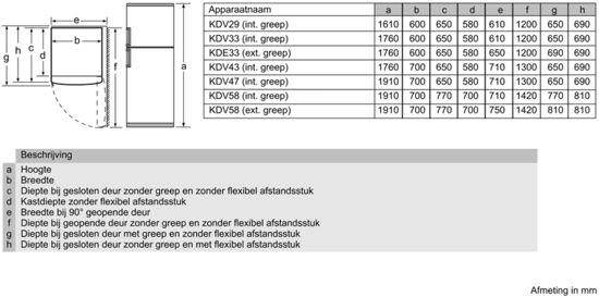 Bosch KDV29VW30