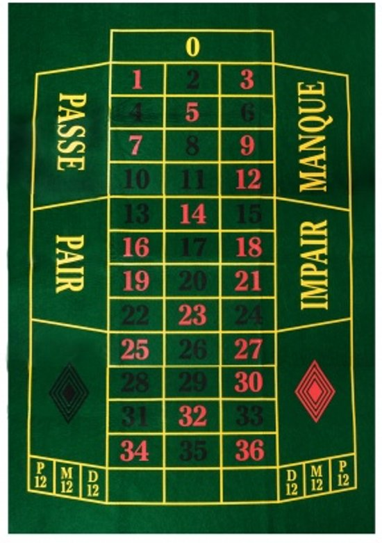 Texas holdem poker who bets first