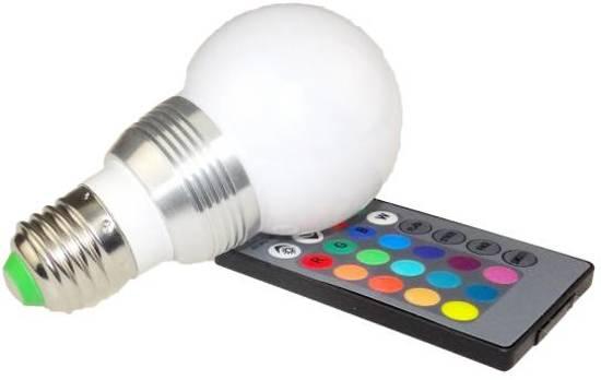 Lampen Op Afstandsbediening : Bol.com spot led lamp clear met afstandsbediening